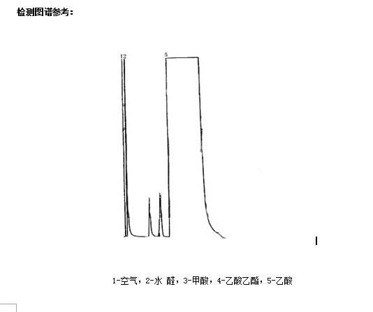 步骤    将气相色谱仪按分析条件调到汽化室